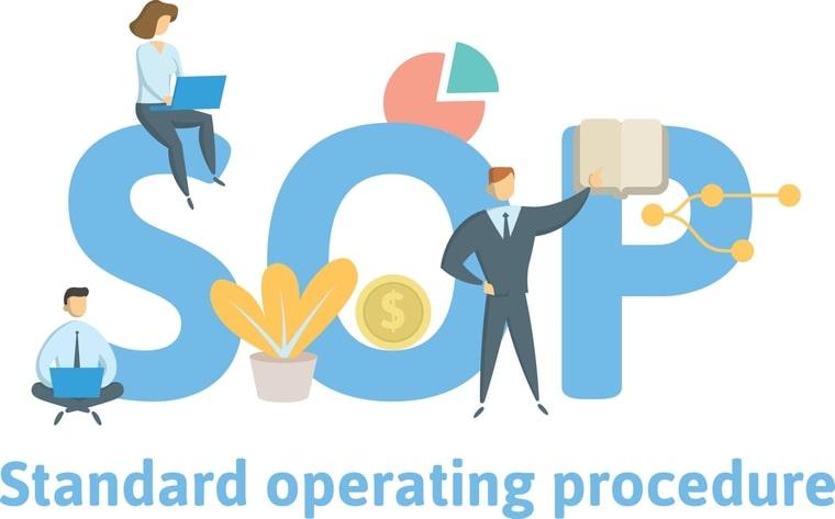 Menyusun SOP yang Baik – Majalah Franchise Online