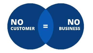 No Customer No Business